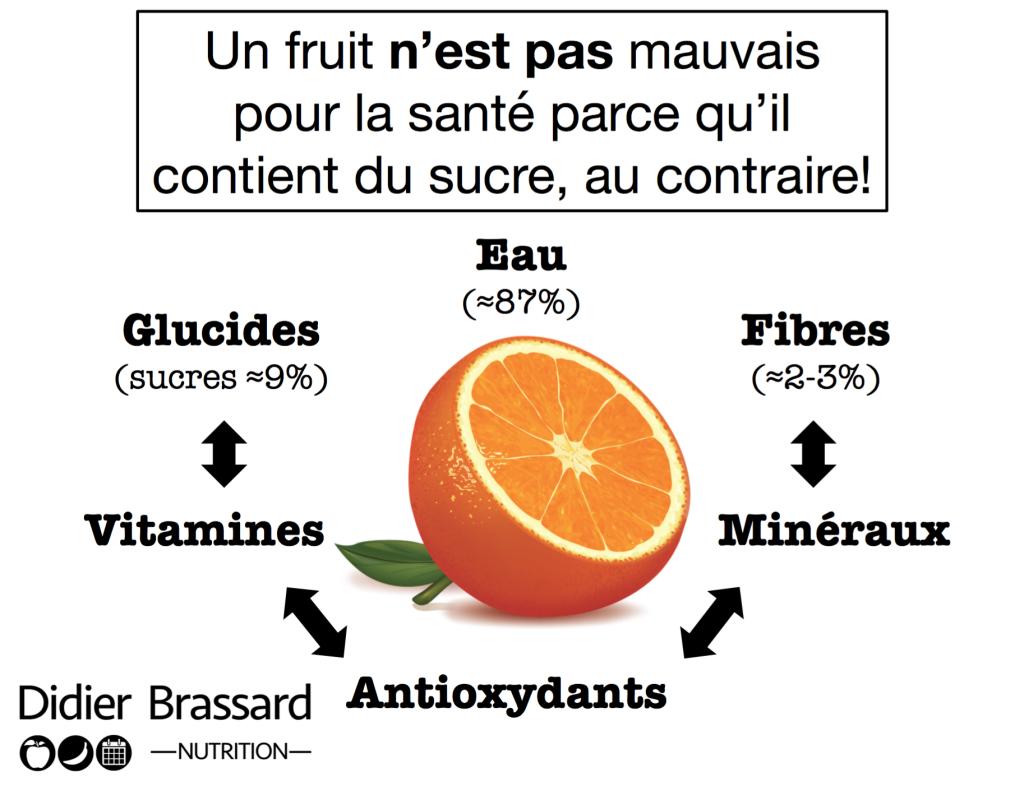 FruitCHO